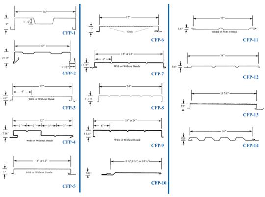 Metal Wall Liner Amp Soffit Panels Concealed Fastening