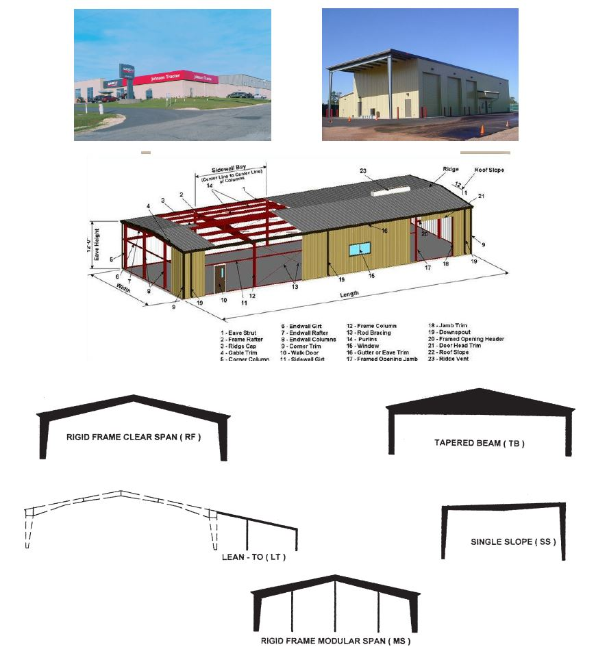 Commercial Metal Building Systems Warehouse Industrial